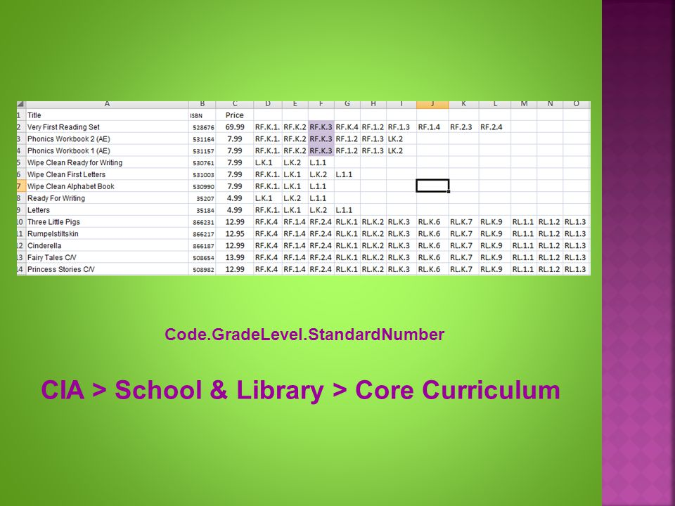 CIA > School & Library > Core Curriculum Code.GradeLevel.StandardNumber