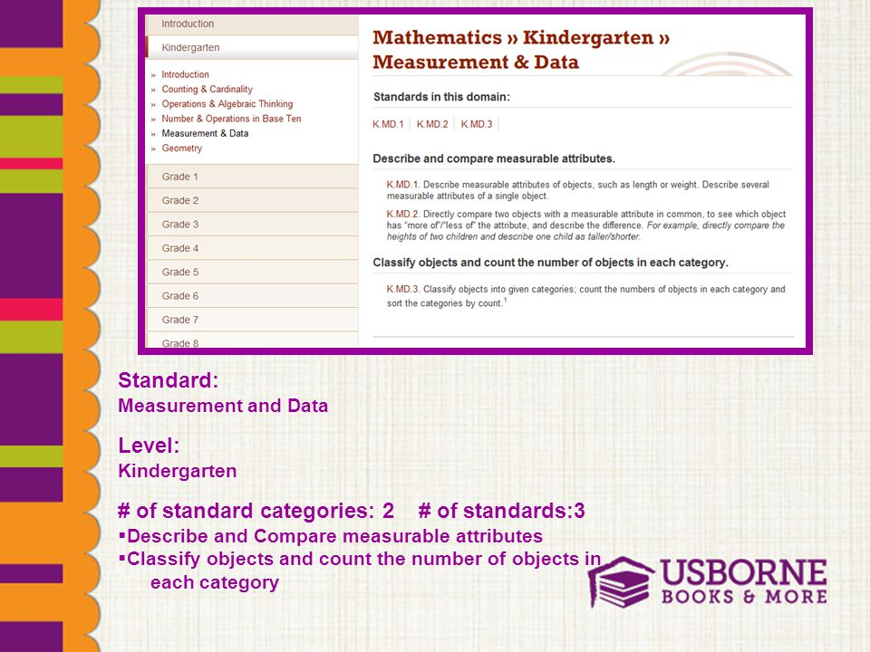 Standard: Measurement and Data Level: Kindergarten # of standard categories: 2 # of standards:3  Describe and Compare measurable attributes  Classify objects and count the number of objects in each category