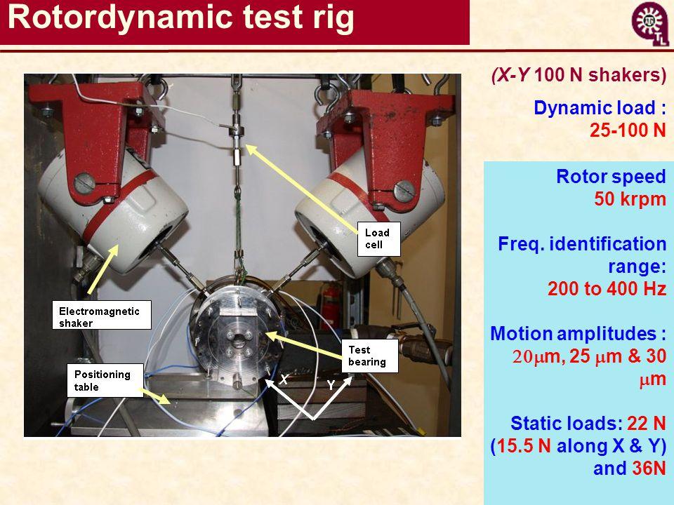 Rotordynamic test rig (X-Y 100 N shakers) Dynamic load : 25-100 N Rotor speed 50 krpm Freq.