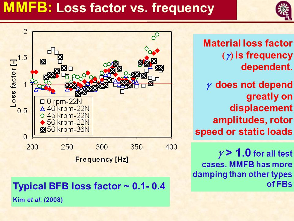 Material loss factor    is frequency dependent.   does not depend greatly on displacement amplitudes, rotor speed or static loads MMFB: Loss fac