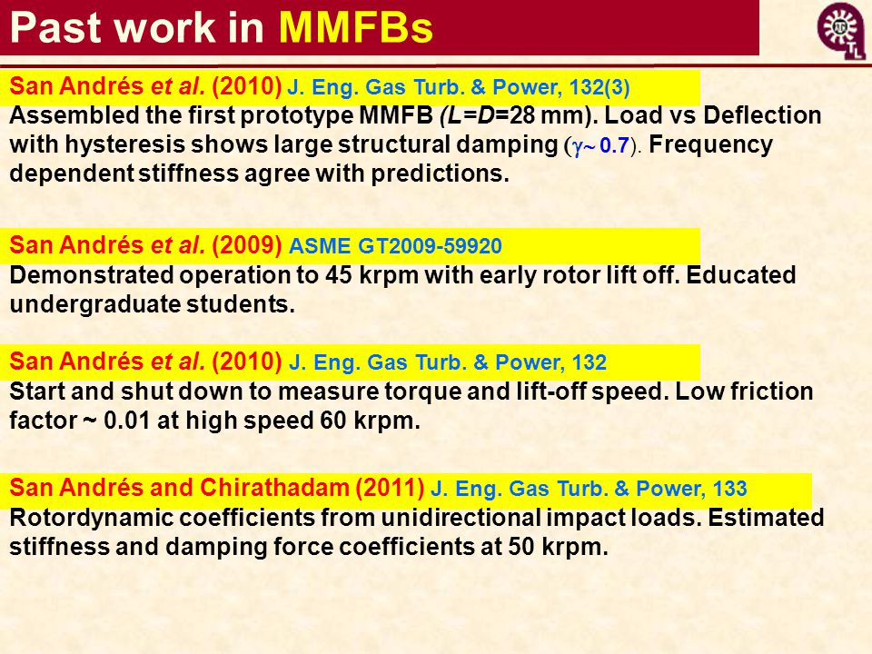 Past work in MMFBs San Andrés et al. (2010) J. Eng. Gas Turb. & Power, 132(3) Assembled the first prototype MMFB (L=D=28 mm). Load vs Deflection with