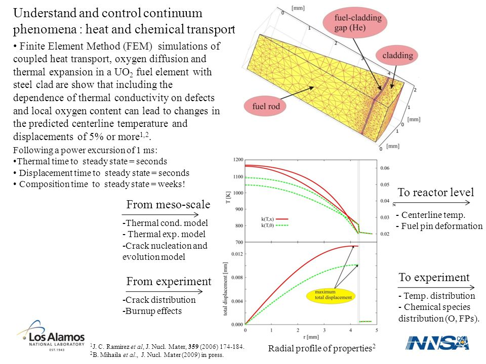 Understand and control continuum phenomena : heat and chemical transport 1 J.