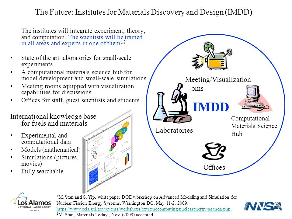 The Future: Institutes for Materials Discovery and Design (IMDD) The institutes will integrate experiment, theory, and computation.