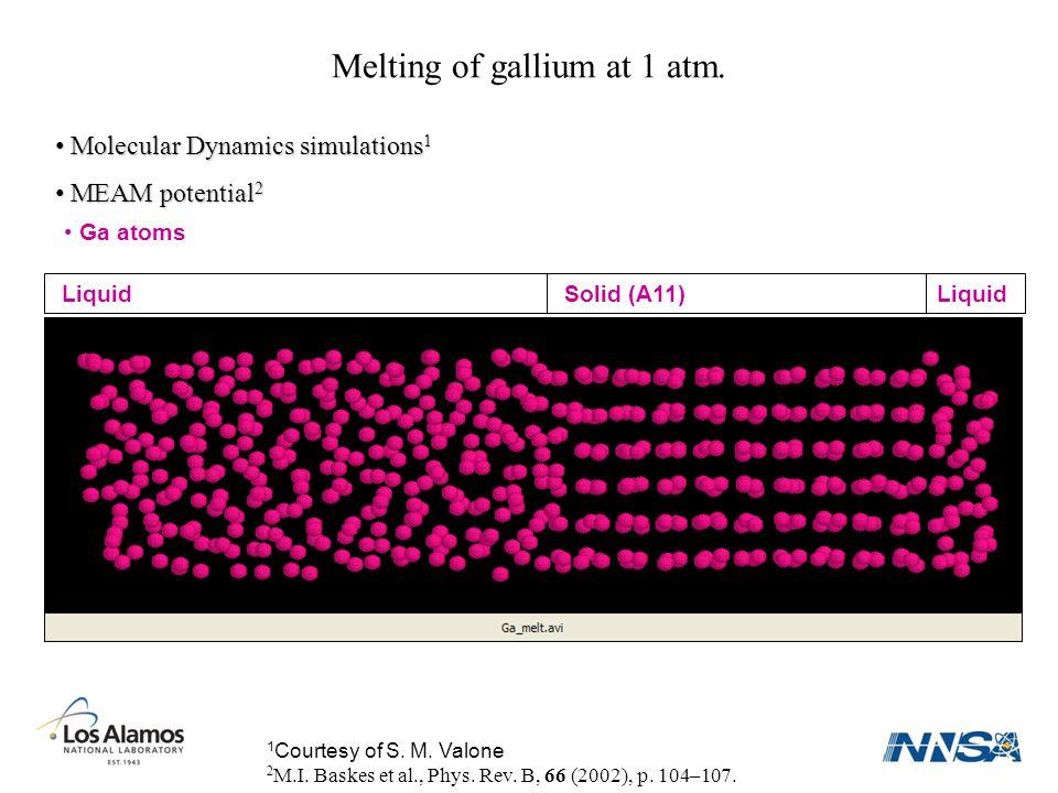 Ga atoms Molecular Dynamics simulations 1 Molecular Dynamics simulations 1 MEAM potential 2 MEAM potential 2 Melting of gallium at 1 atm.