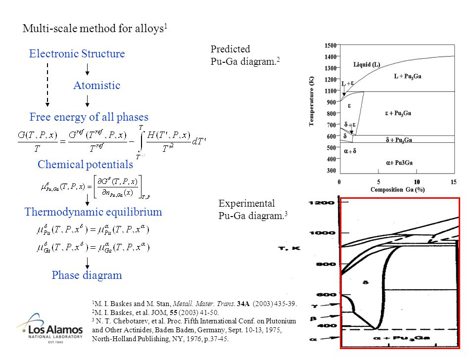 Multi-scale method for alloys 1 1 M. I. Baskes and M.