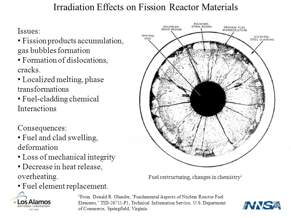 Irradiation Effects on Fission Reactor Materials 1 From Donald R.