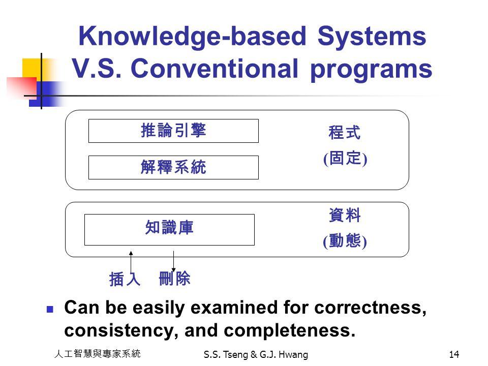人工智慧與專家系統 S.S. Tseng & G.J. Hwang14 Knowledge-based Systems V.S. Conventional programs Can be easily examined for correctness, consistency, and comple