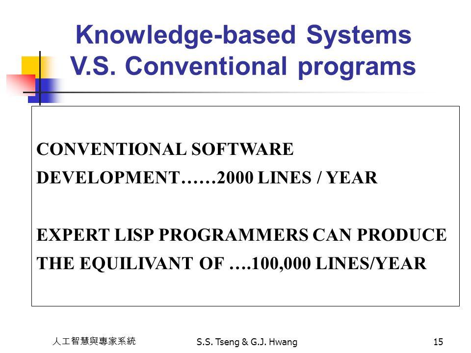 人工智慧與專家系統 S.S. Tseng & G.J. Hwang15 CONVENTIONAL SOFTWARE DEVELOPMENT……2000 LINES / YEAR EXPERT LISP PROGRAMMERS CAN PRODUCE THE EQUILIVANT OF ….100,0
