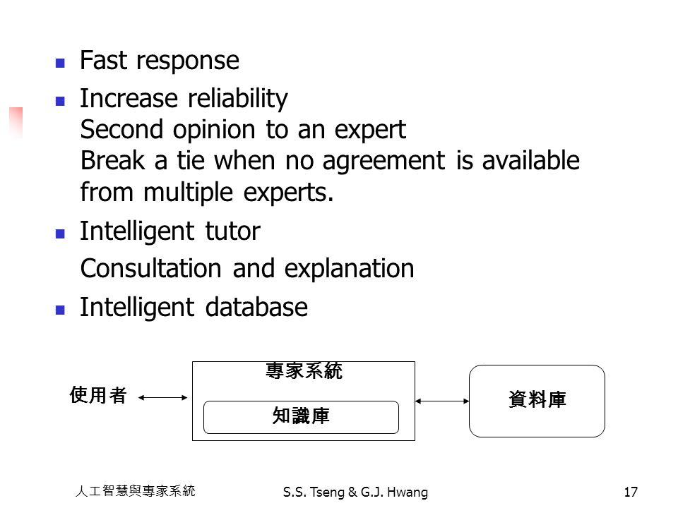 人工智慧與專家系統 S.S. Tseng & G.J. Hwang17 Fast response Increase reliability Second opinion to an expert Break a tie when no agreement is available from mul