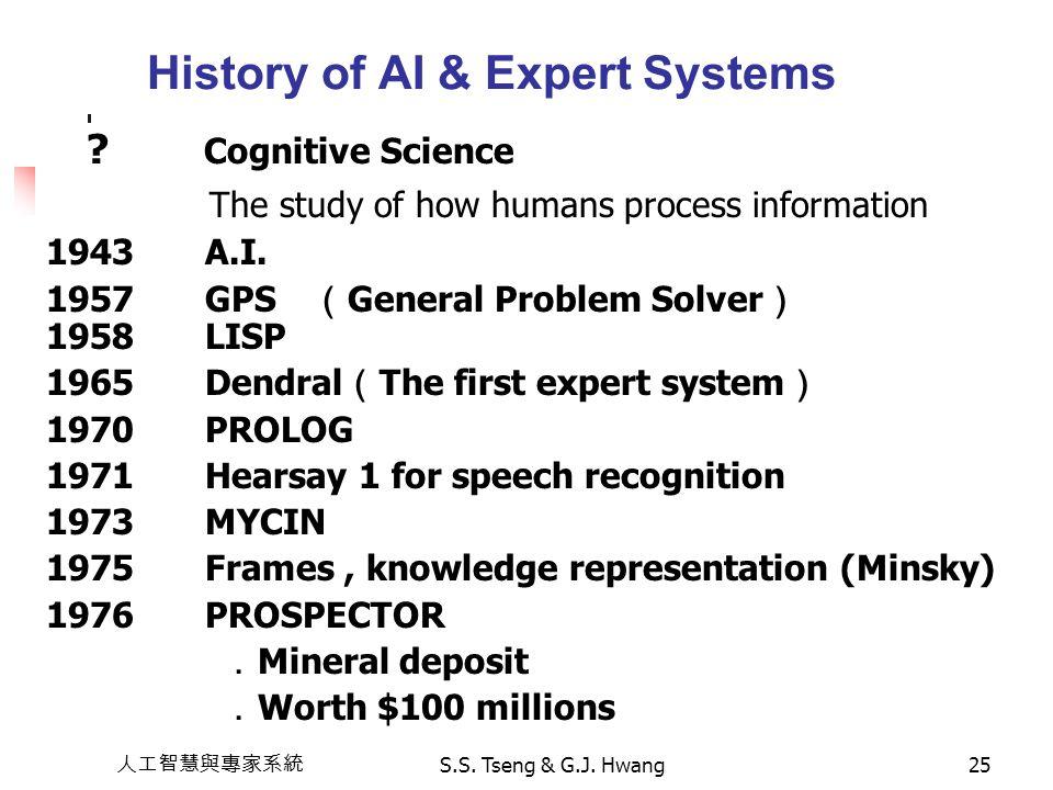 人工智慧與專家系統 S.S. Tseng & G.J. Hwang25 History of AI & Expert Systems ? Cognitive Science The study of how humans process information 1943 A.I. 1957 GPS