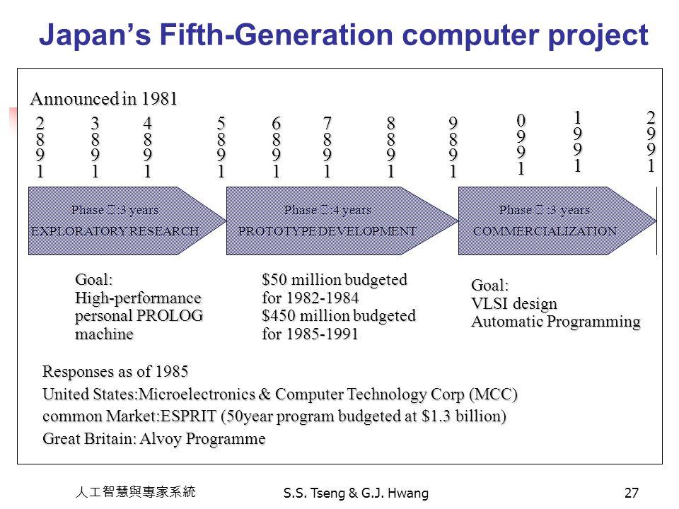 人工智慧與專家系統 S.S. Tseng & G.J. Hwang27 2891 3891 4891 58916891789188919891 099119912991 Japan's Fifth-Generation computer project Phase Ⅰ :3 years EXPLOR