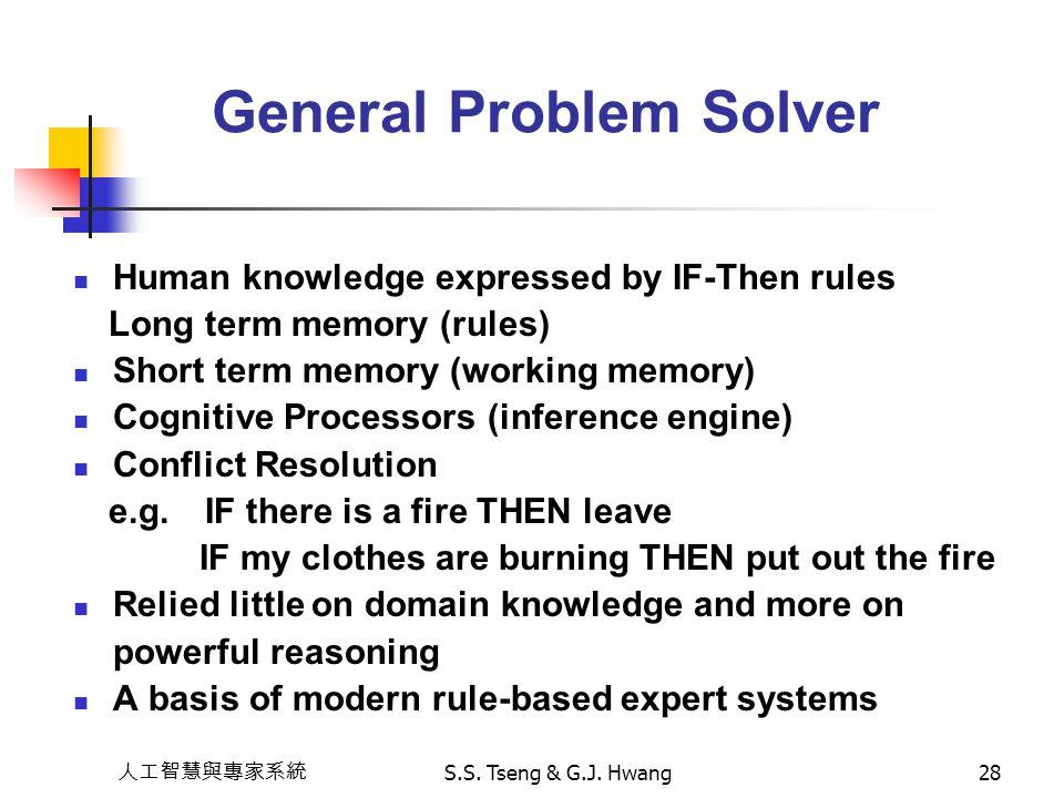 人工智慧與專家系統 S.S. Tseng & G.J. Hwang28 General Problem Solver Human knowledge expressed by IF-Then rules Long term memory (rules) Short term memory (work
