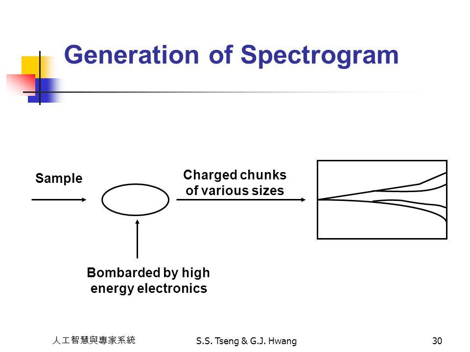 人工智慧與專家系統 S.S. Tseng & G.J. Hwang30 Generation of Spectrogram Sample Charged chunks of various sizes Bombarded by high energy electronics