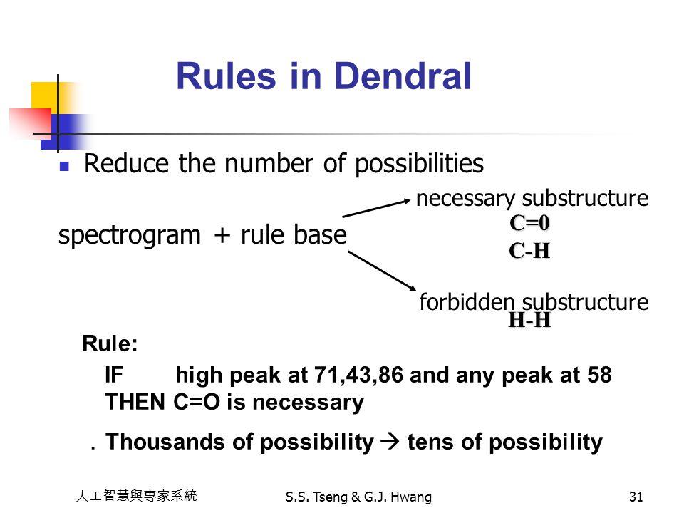 人工智慧與專家系統 S.S. Tseng & G.J. Hwang31 Rules in Dendral Reduce the number of possibilities necessary substructure spectrogram + rule base forbidden subst
