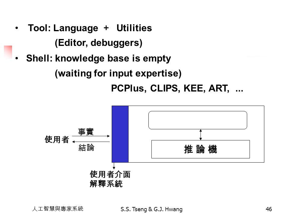人工智慧與專家系統 S.S. Tseng & G.J. Hwang46 Tool: Language + Utilities (Editor, debuggers) Shell: knowledge base is empty (waiting for input expertise) PCPlus