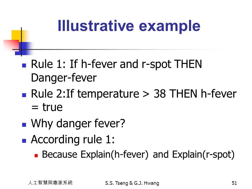 人工智慧與專家系統 S.S. Tseng & G.J. Hwang51 Illustrative example Rule 1: If h-fever and r-spot THEN Danger-fever Rule 2:If temperature > 38 THEN h-fever = tru