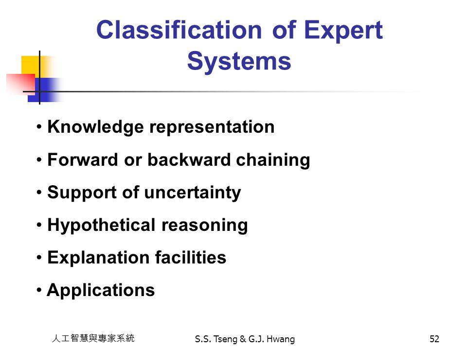 人工智慧與專家系統 S.S. Tseng & G.J. Hwang52 Knowledge representation Forward or backward chaining Support of uncertainty Hypothetical reasoning Explanation fa