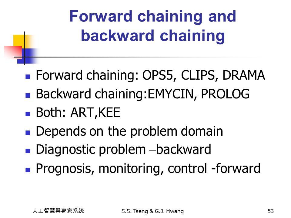 人工智慧與專家系統 S.S. Tseng & G.J. Hwang53 Forward chaining and backward chaining Forward chaining: OPS5, CLIPS, DRAMA Backward chaining:EMYCIN, PROLOG Both: