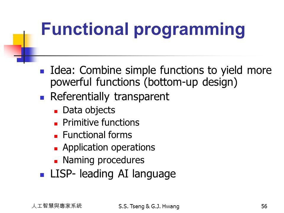 人工智慧與專家系統 S.S. Tseng & G.J. Hwang56 Functional programming Idea: Combine simple functions to yield more powerful functions (bottom-up design) Referent