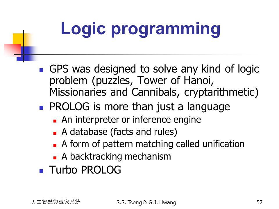 人工智慧與專家系統 S.S. Tseng & G.J. Hwang57 Logic programming GPS was designed to solve any kind of logic problem (puzzles, Tower of Hanoi, Missionaries and C