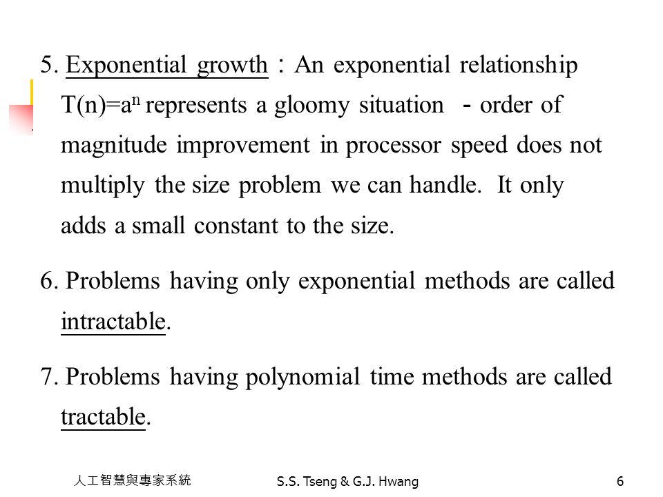 人工智慧與專家系統 S.S. Tseng & G.J. Hwang6 5. Exponential growth : An exponential relationship T(n)=a n represents a gloomy situation - order of magnitude imp