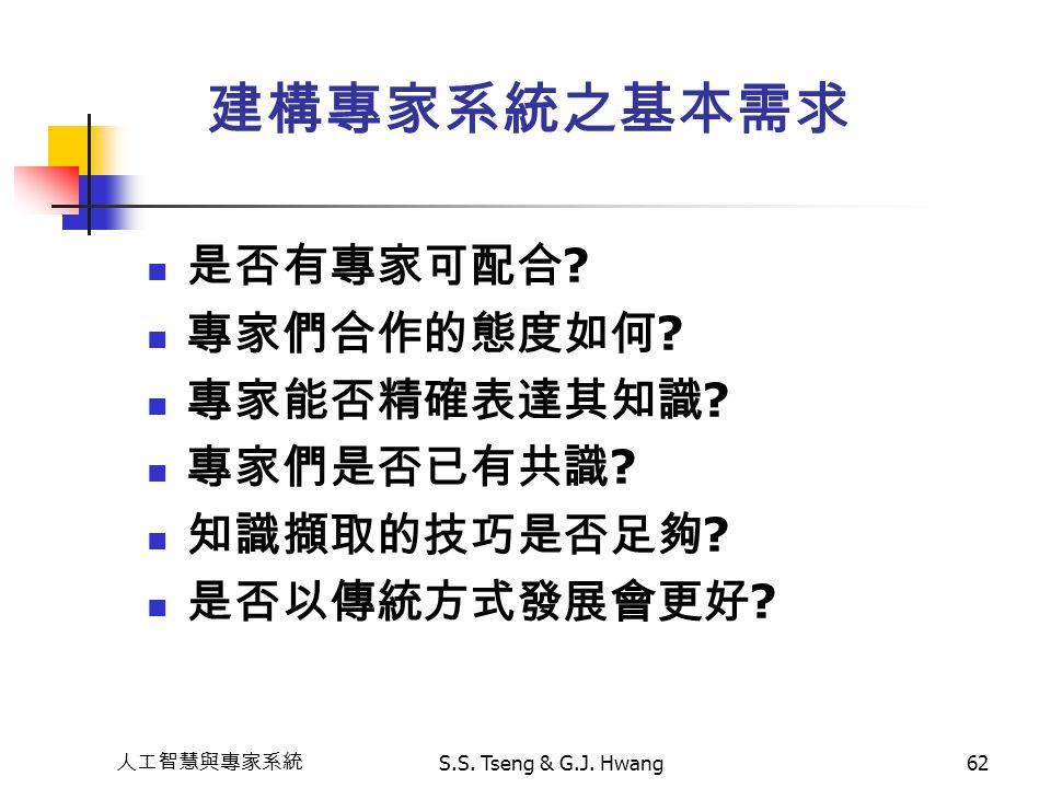 人工智慧與專家系統 S.S. Tseng & G.J. Hwang62 建構專家系統之基本需求 是否有專家可配合 ? 專家們合作的態度如何 ? 專家能否精確表達其知識 ? 專家們是否已有共識 ? 知識擷取的技巧是否足夠 ? 是否以傳統方式發展會更好 ?