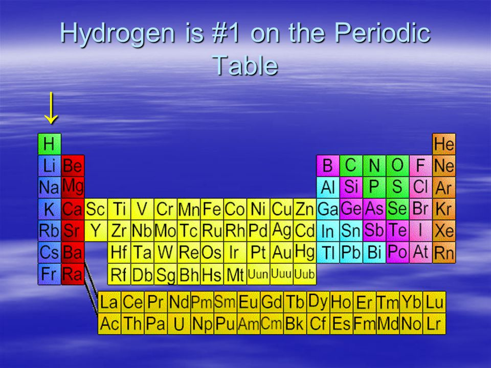 Hydrogen and Fuel Cells How is Hydrogen Produced, Delivered, and Stored Brought to you by –
