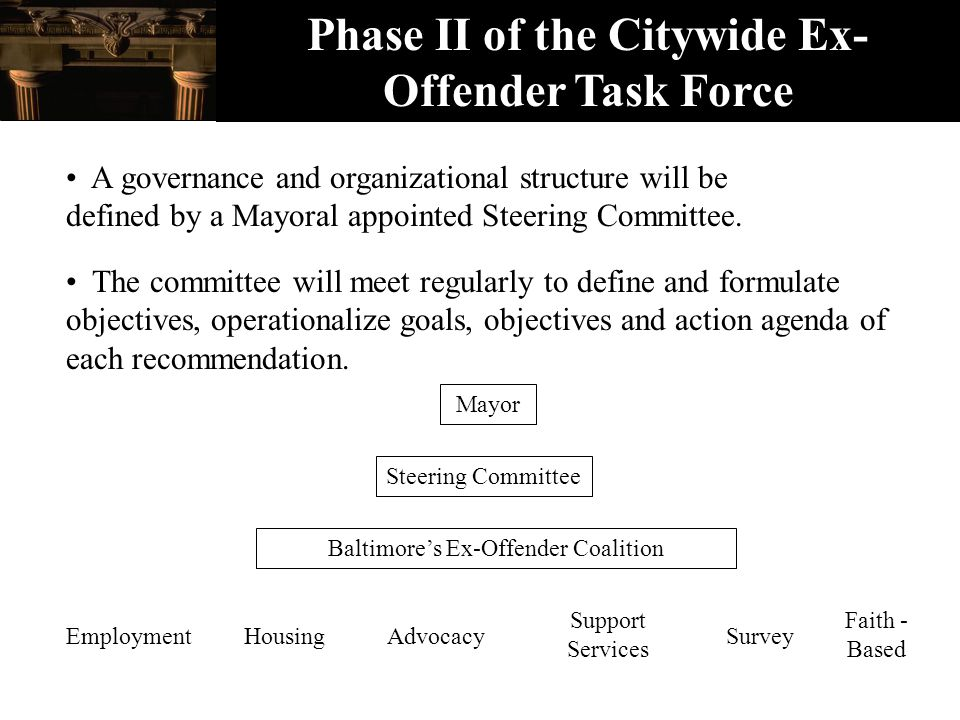 Phase II of the Citywide Ex- Offender Task Force A governance and organizational structure will be defined by a Mayoral appointed Steering Committee.
