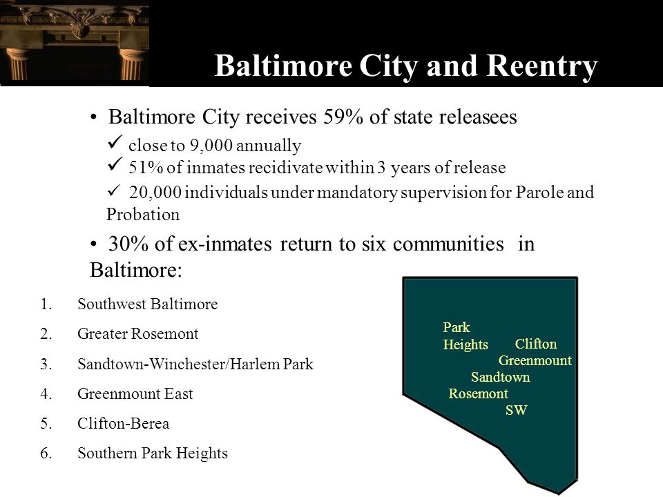 Baltimore City and Reentry Baltimore City receives 59% of state releasees 30% of ex-inmates return to six communities in Baltimore: 1.