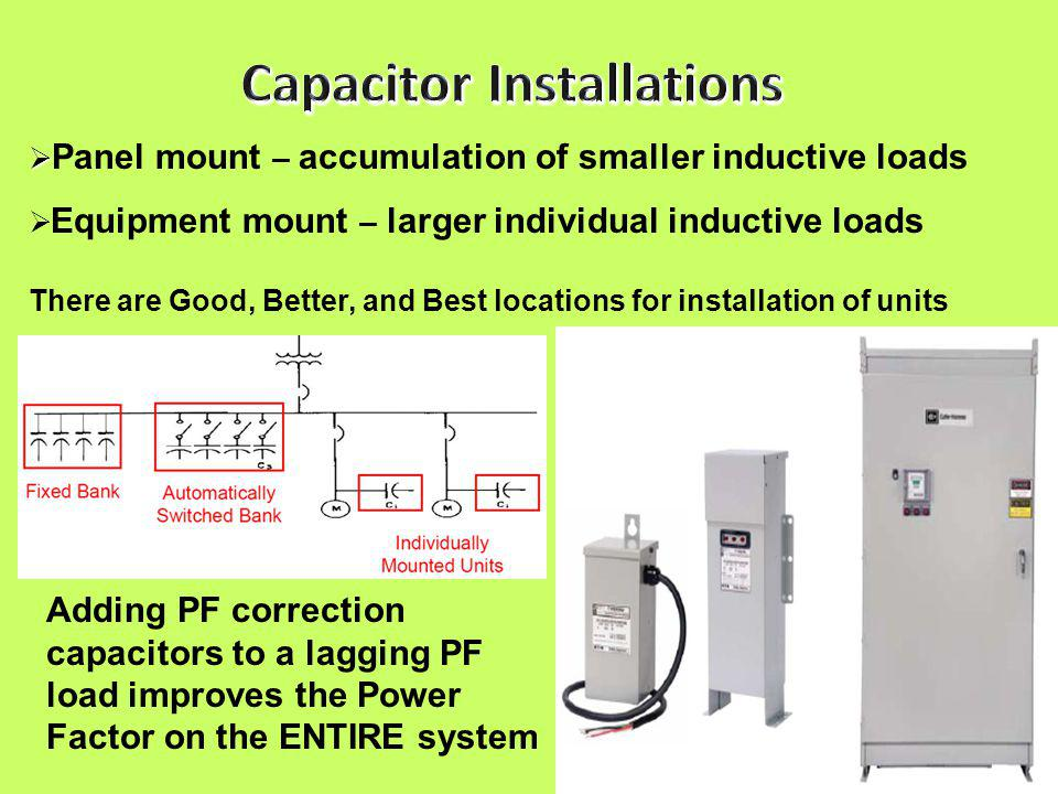 21   Panel mount – accumulation of smaller inductive loads  Equipment mount – larger individual inductive loads There are Good, Better, and Best locations for installation of units Adding PF correction capacitors to a lagging PF load improves the Power Factor on the ENTIRE system