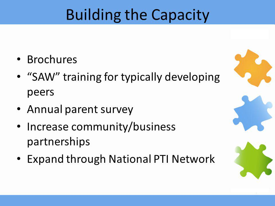 Building the Capacity Brochures SAW training for typically developing peers Annual parent survey Increase community/business partnerships Expand through National PTI Network