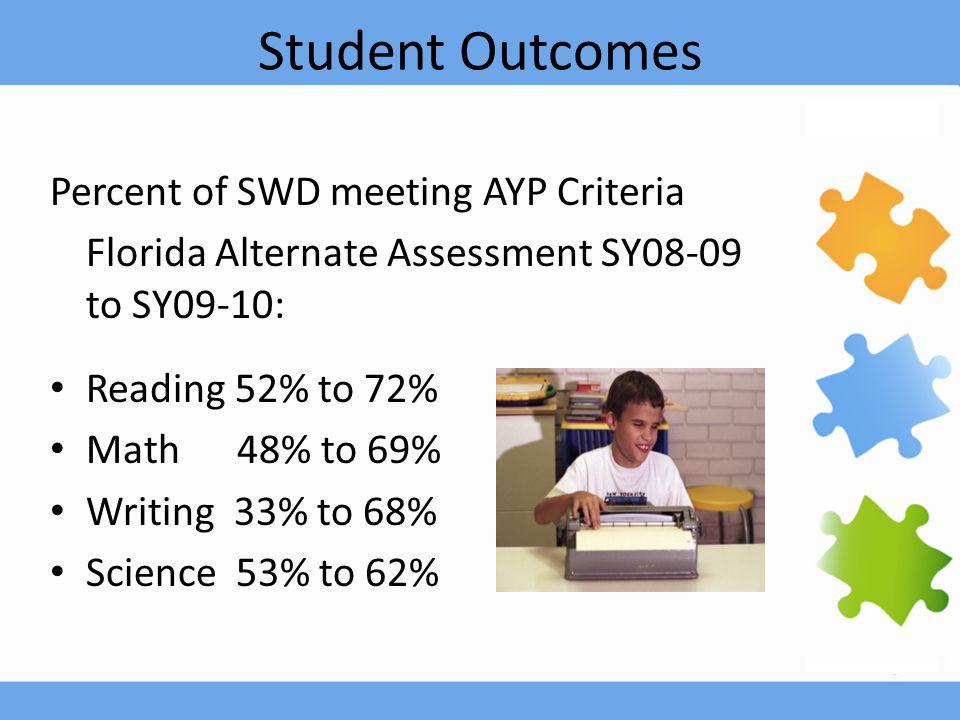 Student Outcomes Percent of SWD meeting AYP Criteria Florida Alternate Assessment SY08-09 to SY09-10: Reading 52% to 72% Math 48% to 69% Writing 33% to 68% Science 53% to 62%