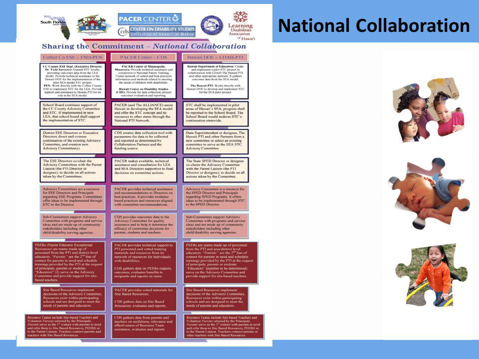 Sharing the Commitment National Collaboration