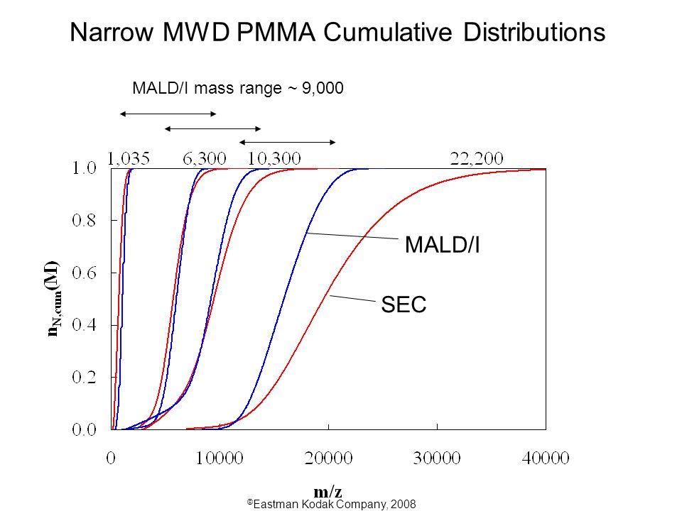 © Eastman Kodak Company, 2008 Narrow MWD PMMA Cumulative Distributions MALD/I mass range ~ 9,000 SEC MALD/I