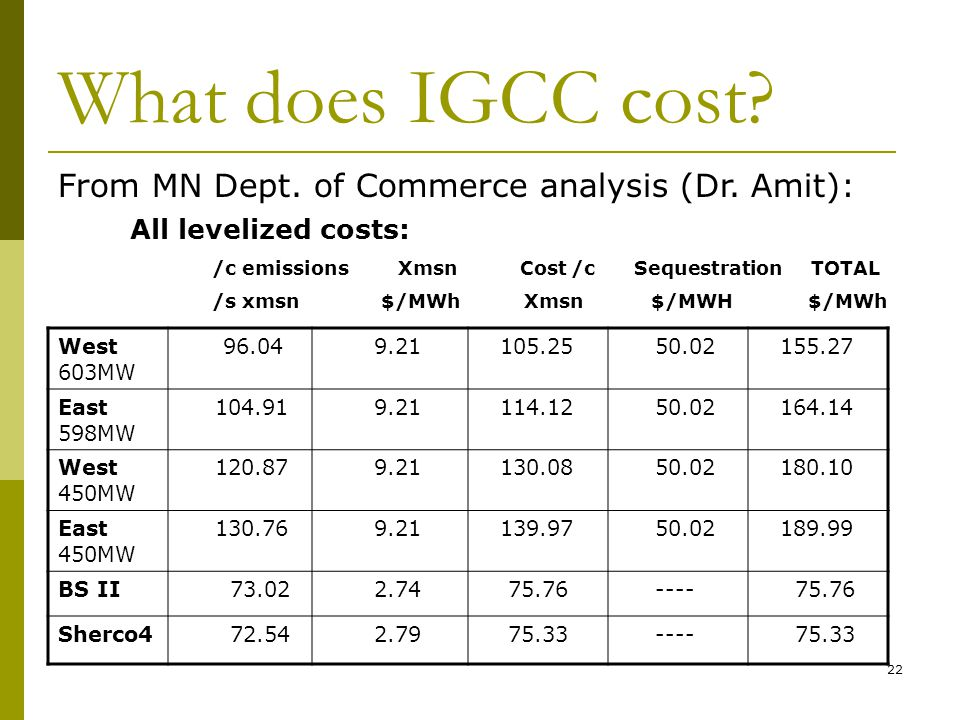 22 What does IGCC cost. From MN Dept. of Commerce analysis (Dr.