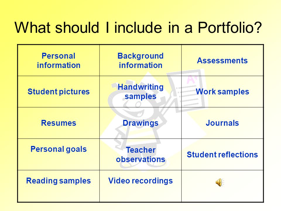 1. Decide on the Content Areas to be assessed 2. Decide which Curriculum/State standards the portfolio will address 4. Decide what software/hardware w