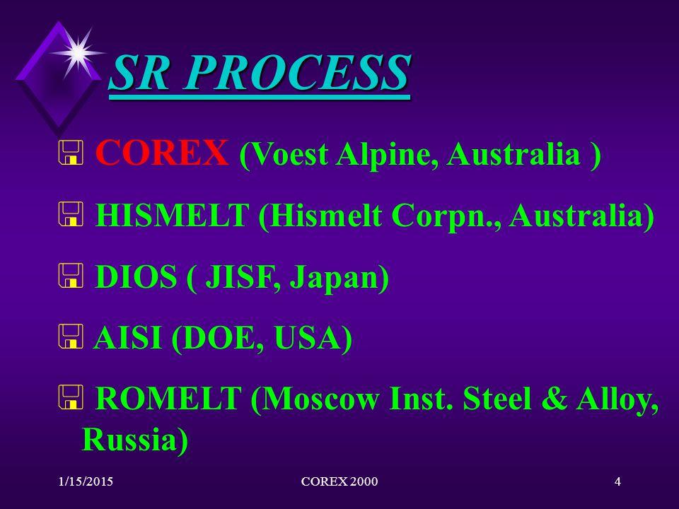 1/15/2015COREX 20004 SR PROCESS < COREX (Voest Alpine, Australia ) < HISMELT (Hismelt Corpn., Australia) < DIOS ( JISF, Japan) < AISI (DOE, USA) < ROMELT (Moscow Inst.