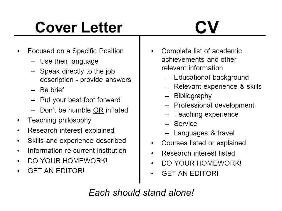 CV Complete list of academic achievements and other relevant information –Educational background –Relevant experience & skills –Bibliography –Professional development –Teaching experience –Service –Languages & travel Courses listed or explained Research interest listed DO YOUR HOMEWORK.