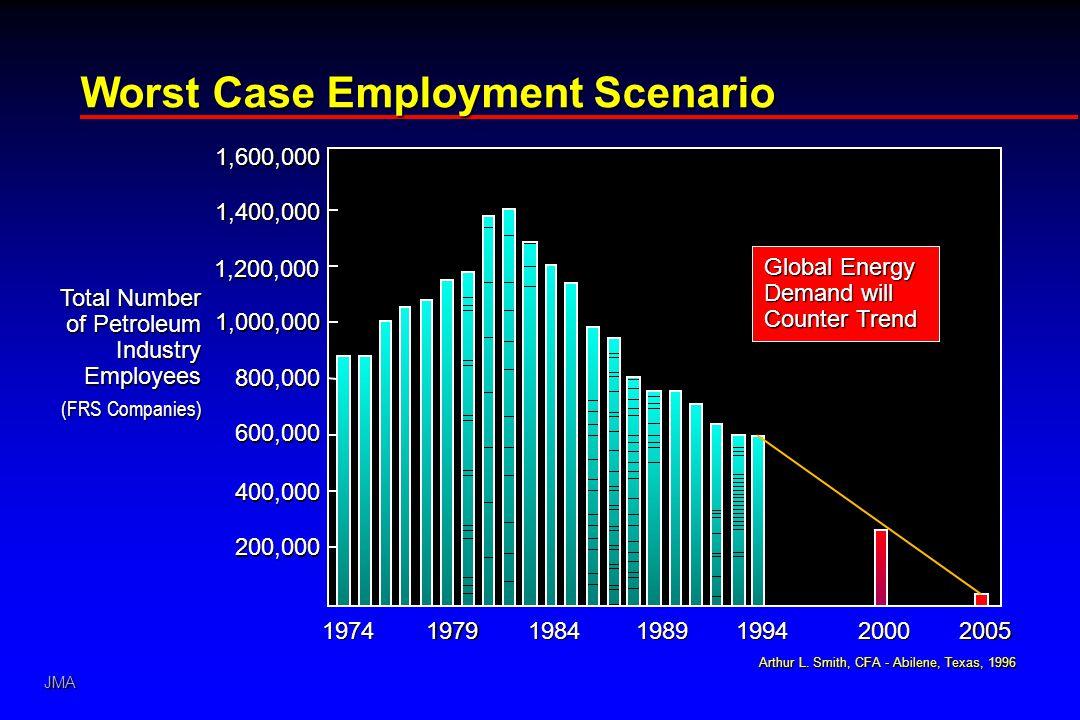 JMA Worst Case Employment Scenario Arthur L.