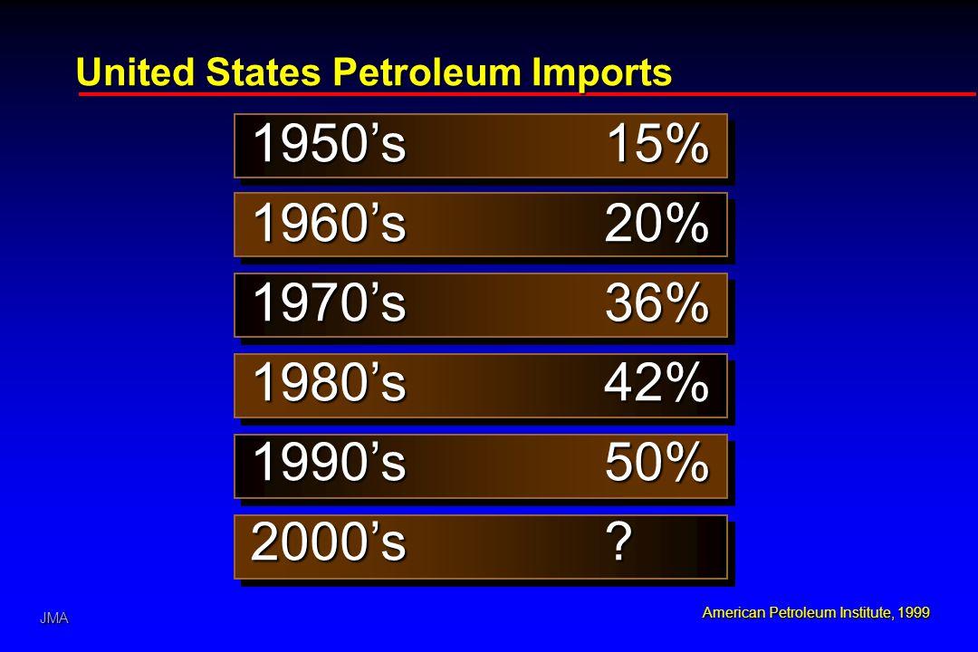 JMA 1950's15% 1960's20% 1970's36% 1980's42% 1990's50% 2000's.