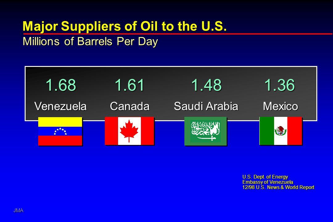 JMA Venezuela Major Suppliers of Oil to the U.S.
