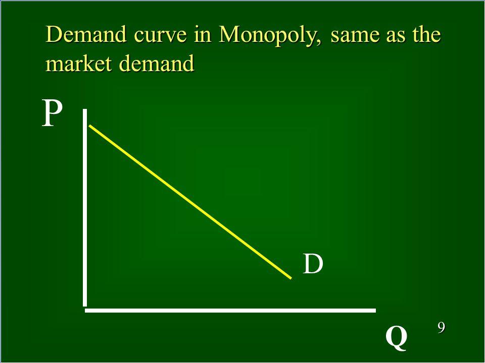 9 D Demand curve in Monopoly, same as the market demand P 9 Q