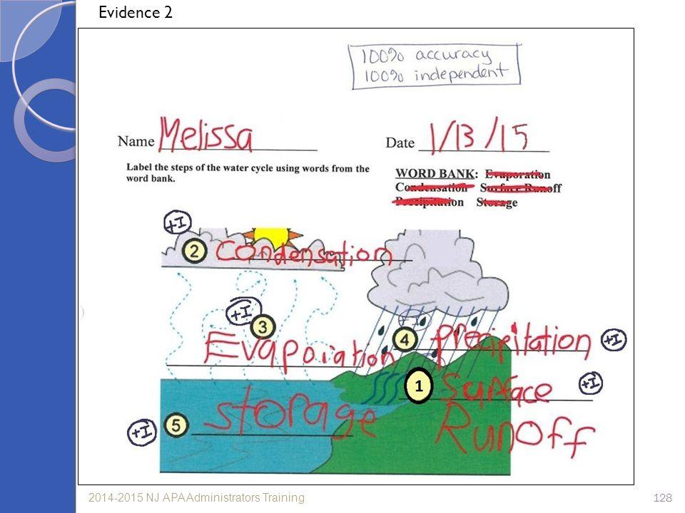 128 Evidence 2 2014-2015 NJ APA Administrators Training