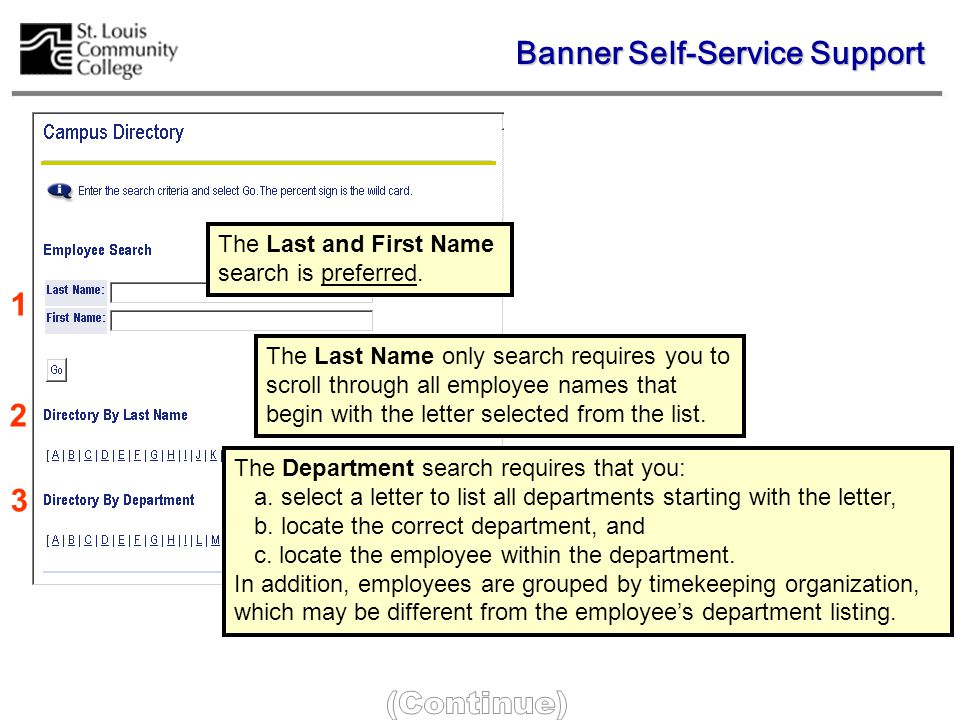 Use the Employee Directory option to look up an employee's telephone number, e-mail addresses and other information.