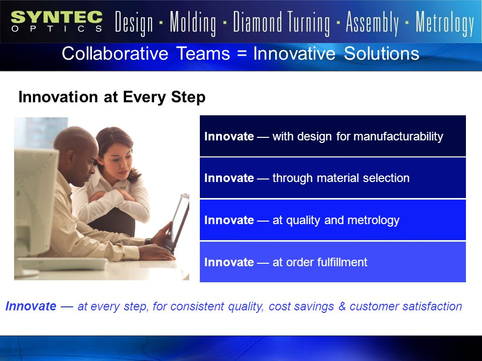 Innovation at Every Step Collaborative Teams = Innovative Solutions Business Model Innovate — with design for manufacturability Innovate — through mat