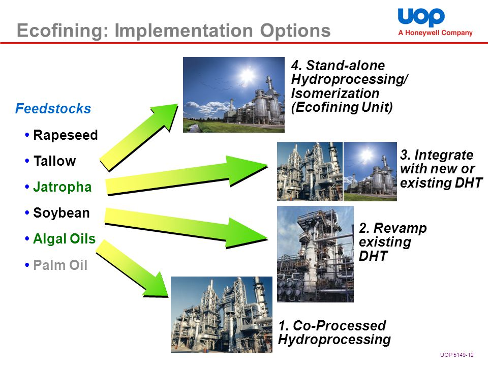 Ecofining: Implementation Options Feedstocks  Rapeseed  Tallow  Jatropha  Soybean  Algal Oils  Palm Oil 2. Revamp existing DHT 4. Stand-alone Hy