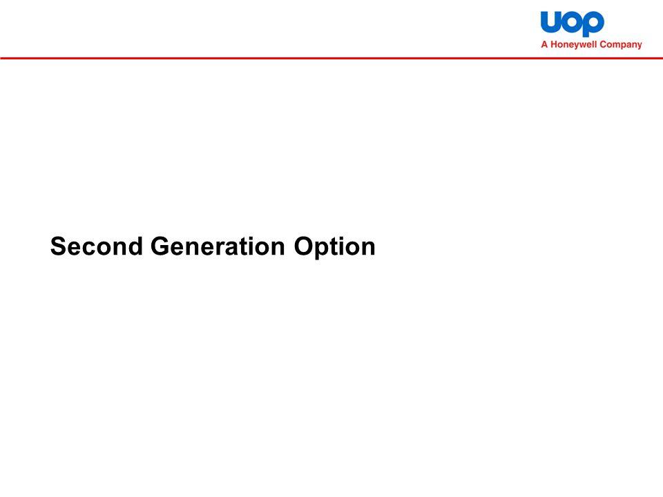 Second Generation Option