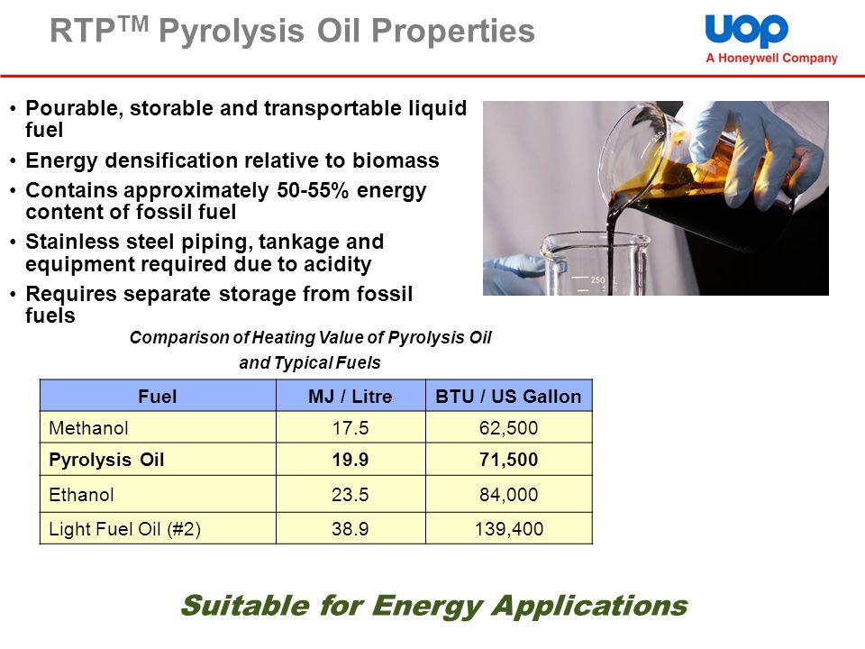 RTP TM Pyrolysis Oil Properties Suitable for Energy Applications FuelMJ / LitreBTU / US Gallon Methanol17.562,500 Pyrolysis Oil19.971,500 Ethanol23.58