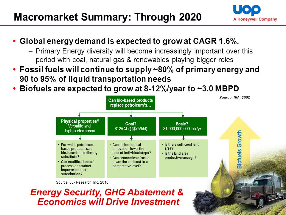 Source: IEA, 2008 Macromarket Summary: Through 2020  Global energy demand is expected to grow at CAGR 1.6%. –Primary Energy diversity will become inc