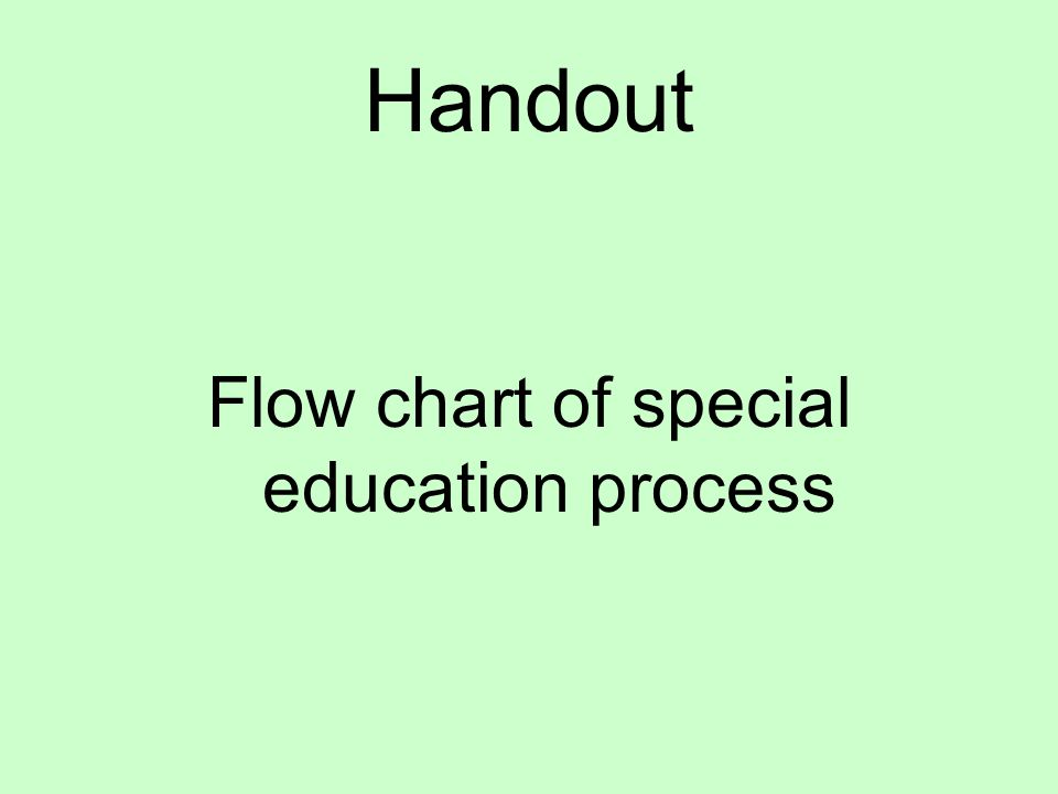 Handout Flow chart of special education process